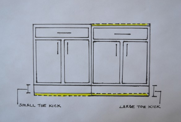 Toe Kicks of Cabinets